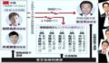 中国カジノのカネ、もらってた疑惑の5人とは、すごいな岩屋毅前防衛相まで ~ 自民党と中国カジノ癒着問題、続々と
