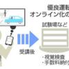 優良運転講習 オンラインで!行政デジタル化、試行へ!