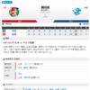 2019-09-12 カープ第135戦(マツダスタジアム)◯3X対2 中日 (68勝64敗3分)堂林、復活のサヨナラヒット!