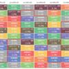 2018年7月度リターン1位のアセットクラス:新興国株式 +4.7% / 最下位:コモディティ・原油 -4.1%