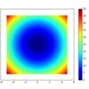 matplotlibカラープロット