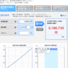 iDeCo(イデコ)楽天証券での商品選び