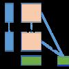 写像対象-Haskellで表現する