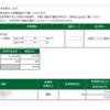 本日の株式トレード報告R2,09,15