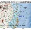 2017年09月01日 19時07分 岩手県沖でM3.3の地震