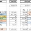 投資生活 27回目 総資産 509,901円