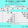 第1339回ロト6抽選結果(2018年12月17日)