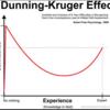 ダニング=クルーガー効果とメタ認知