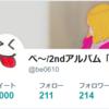 4000ツイート突破!いままで通りTwitterを楽しく運用していこうと思います!