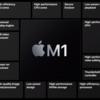 M1版MacのSSDに異常な書き込みが発生しているという複数の報告 SSD寿命が著しく短くなる可能性も【更新】