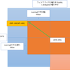 Javascript:IEの互換モードで画像のウィンドウ中央揃えをする