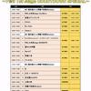 【ライブ】12/30「I-DREAM MUSIC FESTVAL~7☆3 1st stage COUNTDOWN SPECIAL~」出演情報