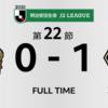 SC相模原 琉球に勝利、第10節以来の勝ち点3!