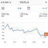 【ダイエット速報】5週間経過報告!−3.7kgのダイエットに成功です!