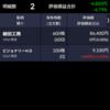 4/19振り返り(ビジョナリーホールディングス買い)