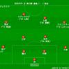 【2020 J1 第15節】鹿島アントラーズ 2 - 1 ベガルタ仙台 安定感のある内容で4連勝!!!!