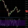 bitcoin暴落、しばらく続く売り市場に海外のトレーダーも騒然