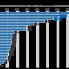 【 ミックス・マスタリング 】2020年代はモノラルの時代?ミキシングとスマートスピーカーやIKEAとSONOSのスピーカー好調なこととの関連性