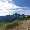 【山とカメラ】 RX100M3について。