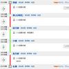 JR北海道全線2457.7㎞ほぼ鈍行走破旅行 3日目(前篇)全行程約6100㎞11泊12日
