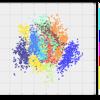 Variational Autoencoderの20次元中間層内距離の確認結果