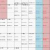 ジャニーズスケジュール表更新(1/11)