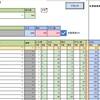修正データ更新&エクバ2コンボシミュレータV1.3更新【EXVS2】
