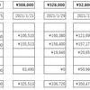 投資生活 26回目 総資産 514,311円