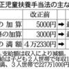 改正児童扶養手当法 恩恵ひとり親世帯4 第1子は増額されず - 東京新聞(2016年5月3日)