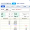 【株主優待新設】E・Jホールディングス(2153)のQUOカード