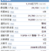 【1626】NEXT FUNDS 情報通信・サービスその他(TOPIX-17)上場投信の紹介
