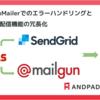 ActionMailerでのエラーハンドリングと、メール配信機能の冗長化