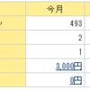 【3/9ライター収支報告】A8ネットのアフィリエイトで初報酬をゲットしました