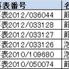 DG TAKANOさんの節水ノズル・バブル90