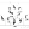 """J1 2ndstage 第8節 名古屋VS浦和 「攻撃を""""はじめる""""場所」"""