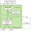 OpenTelemetryについての現状まとめ (2020年6月版)