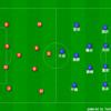 【日本代表】W杯2次予選 対ミャンマー2-0
