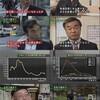 痛いニュース(ノ∀`) : 都知事に立候補した松沢成文氏「テレビゲームの影響で少年は犯罪を起こす」「国がしっかり規制すべき」 - ライブドアブログ