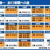 12月28日・金曜日 【あーだこーだ24:近江鉄道線経営状況】