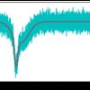 Pythonによるデータ処理3 ~ マルチガウシアンフィッティング