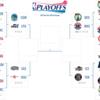 2016-17 NBAプレイオフ、カンファレンスセミファイナルを予想してみる。