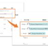 【SharePoint / Microsoft Lists】グループヘッダーのカスタマイズ例 ~ユーザー列編~