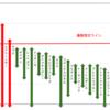 2020新潟大賞典G3 全馬指数・追い切り分析