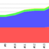 CentOS 6.2 で Jenkins のグラフの文字化けを直す方法