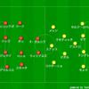 【マッチレビュー】リーガ第23節 アスレティック・ビルバオ対バルセロナ