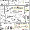 簿記きほんのき126 帳簿(主要簿と補助簿)