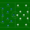 【マッチレビュー】20-21 ラ・リーガ第16節 バルセロナ対エイバル