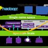 IBM(Magic Quadrant「分散ファイルシステム、オブジェクトストレージ」)(3)