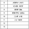 【変更有】NAN-NAN CUP エントリー状況