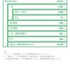東京における新型コロナウイルス による死亡者数の統計データ:密かな修正の可能性?